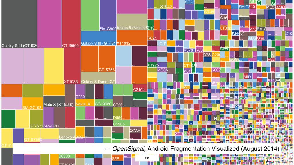 23 — OpenSignal, Android Fragmentation Visualiz...