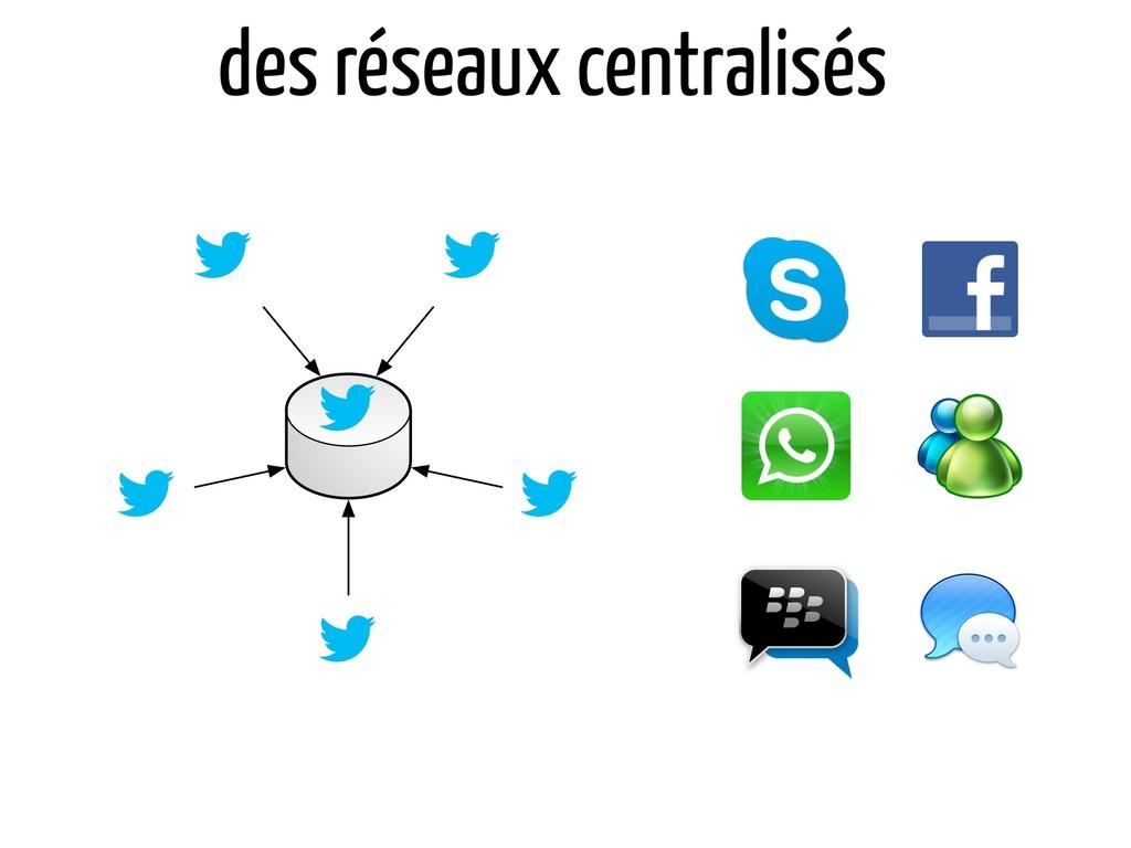 des réseaux centralisés