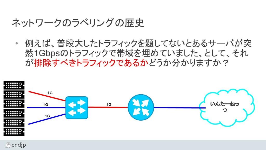 ネットワークのラベリングの歴史 • 例えば、普段大したトラフィックを題してないとあるサーバが突...