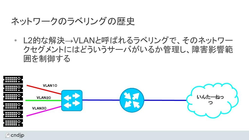 ネットワークのラベリングの歴史 • L2的な解決→VLANと呼ばれるラベリングで、そのネットワ...