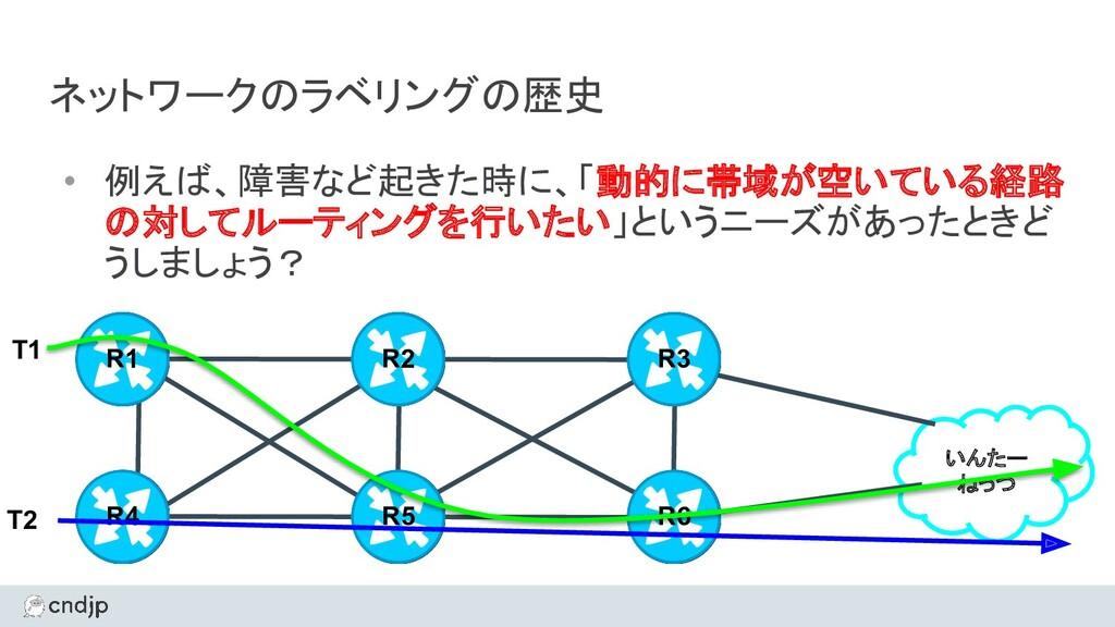ネットワークのラベリングの歴史 • 例えば、障害など起きた時に、「動的に帯域が空いている経路 ...