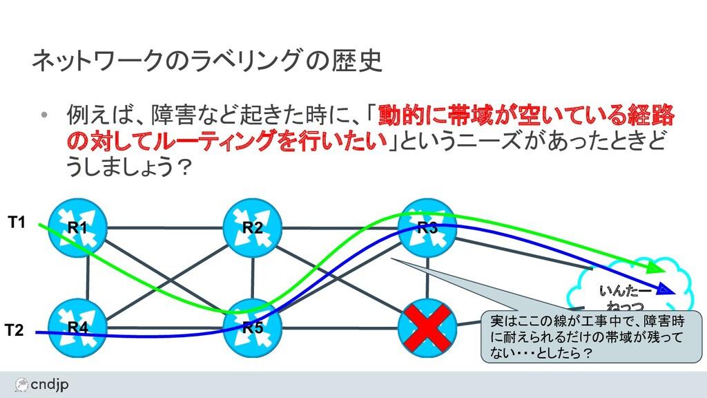ネットワークのラベリングの歴史 いんたー ねっつ R1 R2 R3 R4 R5 R6 T1 T...