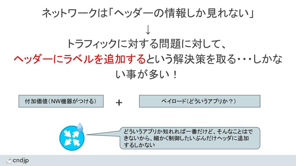ネットワークは「ヘッダーの情報しか見れない」 ↓ トラフィックに対する問題に対して、 ヘッダー...