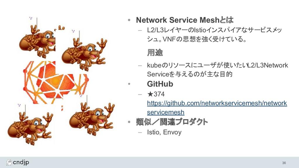 36 • Network Service Meshとは – L2/L3レイヤーのIstioイン...