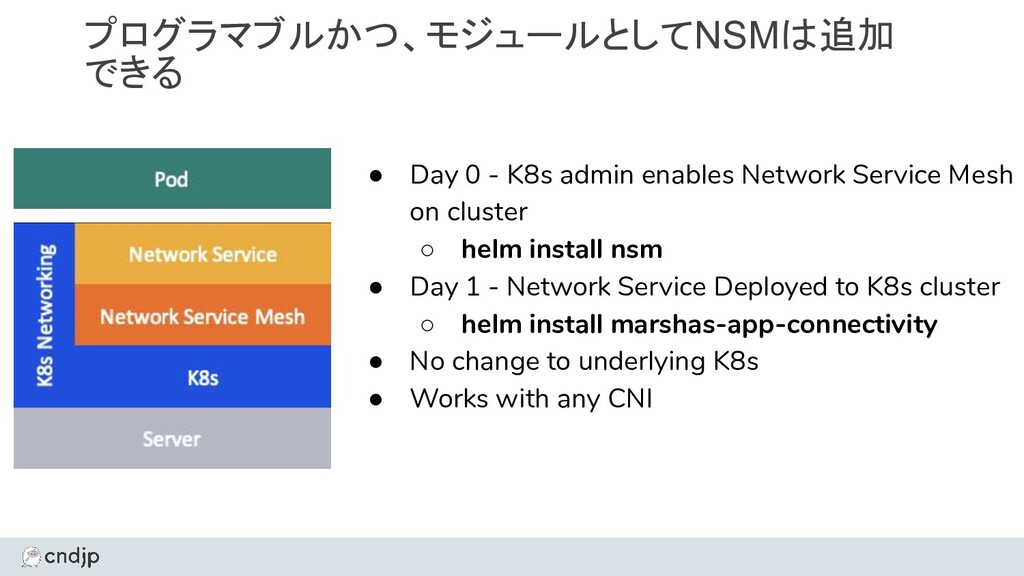 ● Day 0 - K8s admin enables Network Service Mes...