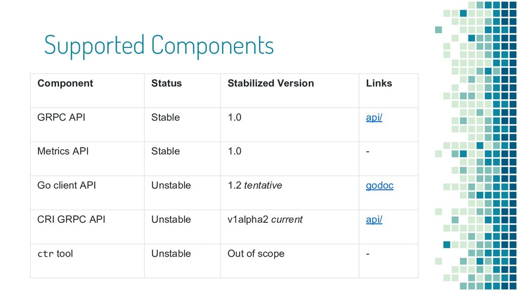 Supported Components Component Status Stabilize...