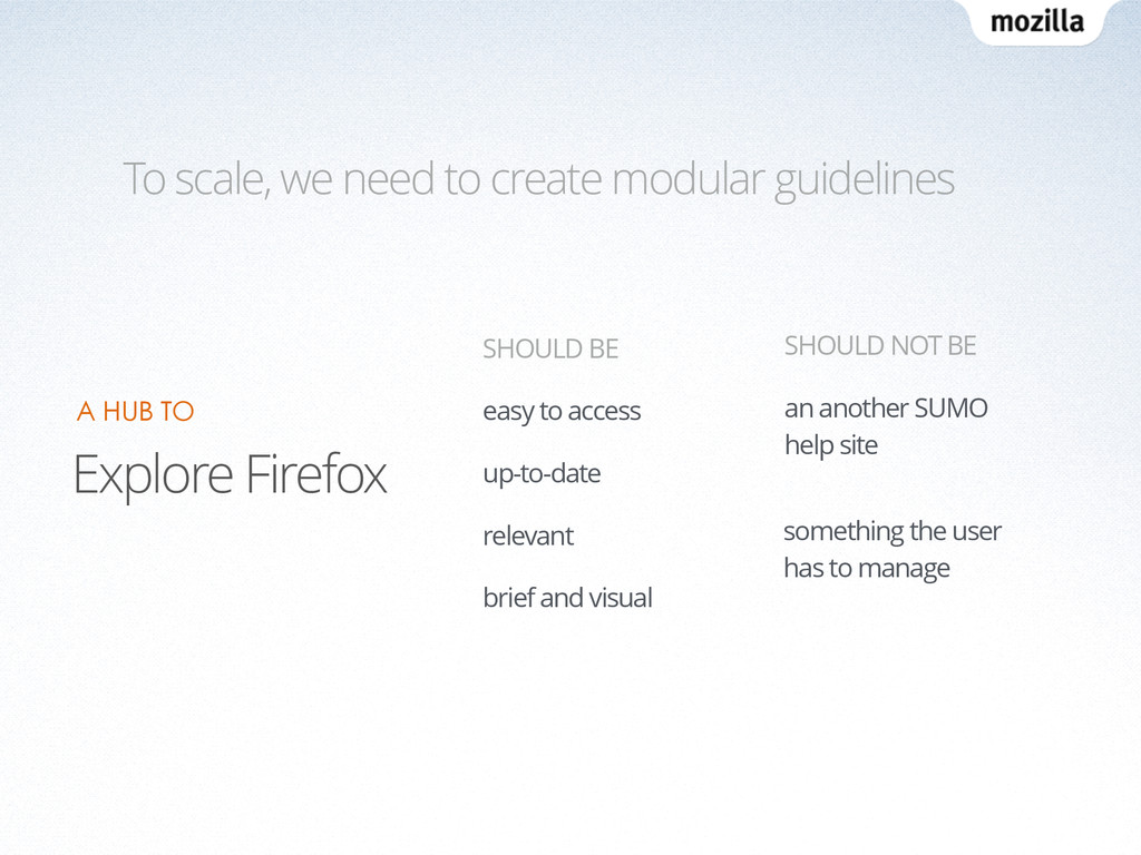 Explore Firefox A HUB TO SHOULD BE SHOULD NOT B...