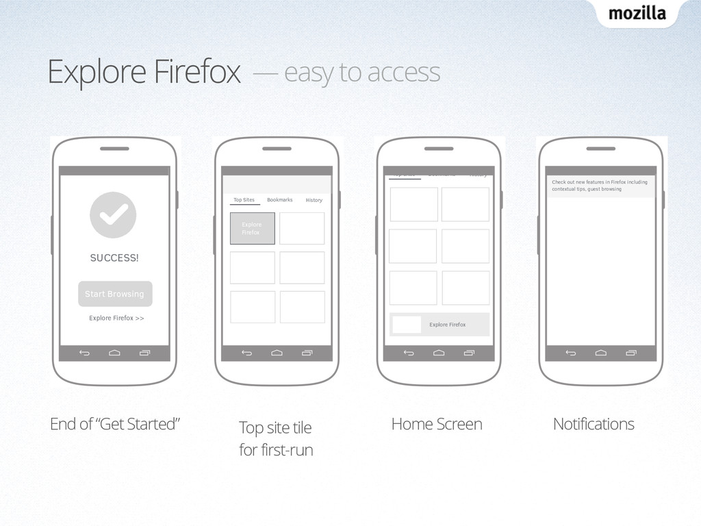 Explore Firefox — easy to access Home Screen En...