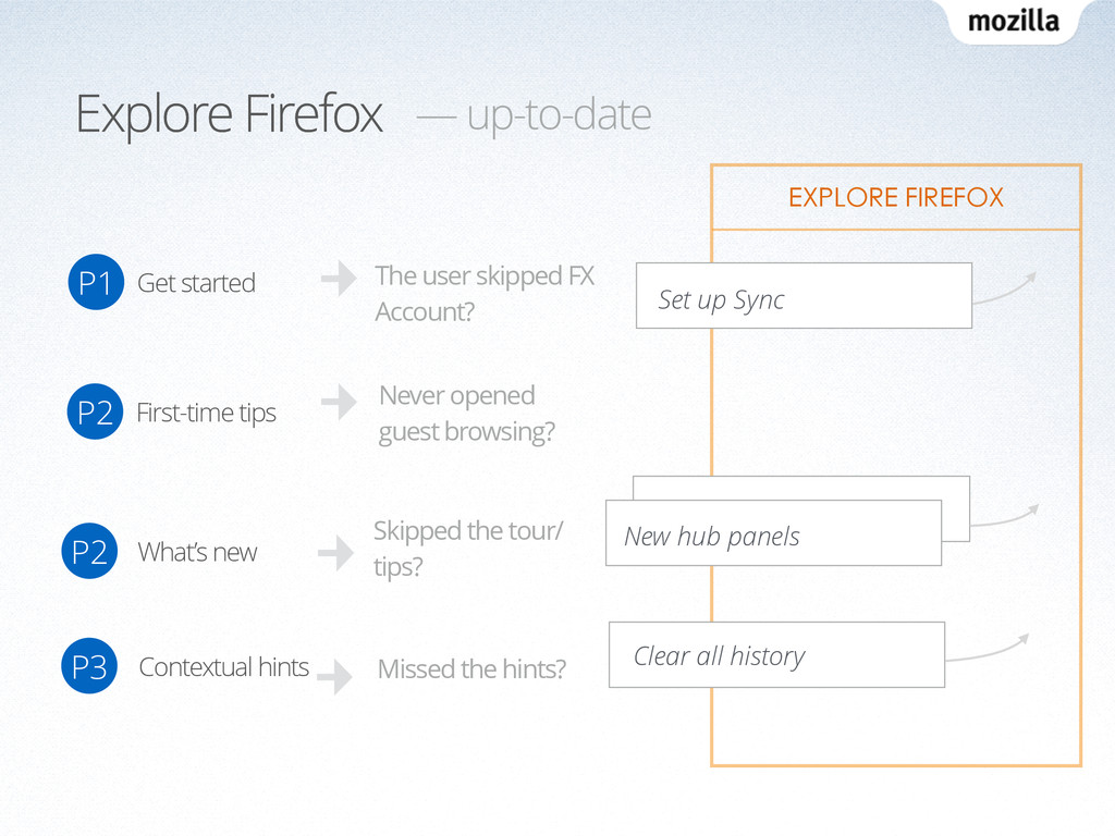 Explore Firefox Explore Firefox — up-to-date Fi...