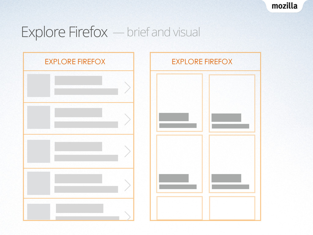 Explore Firefox — brief and visual Explore Fire...
