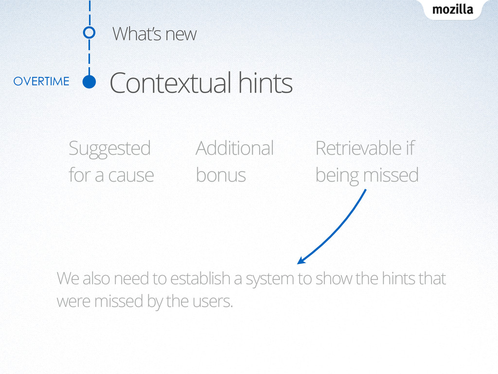 Contextual hints What's new Additional bonus Su...