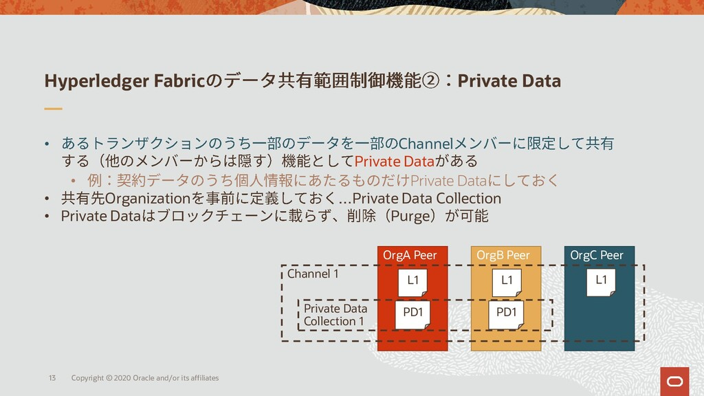 Hyperledger Fabric Private Data • Channel Priva...
