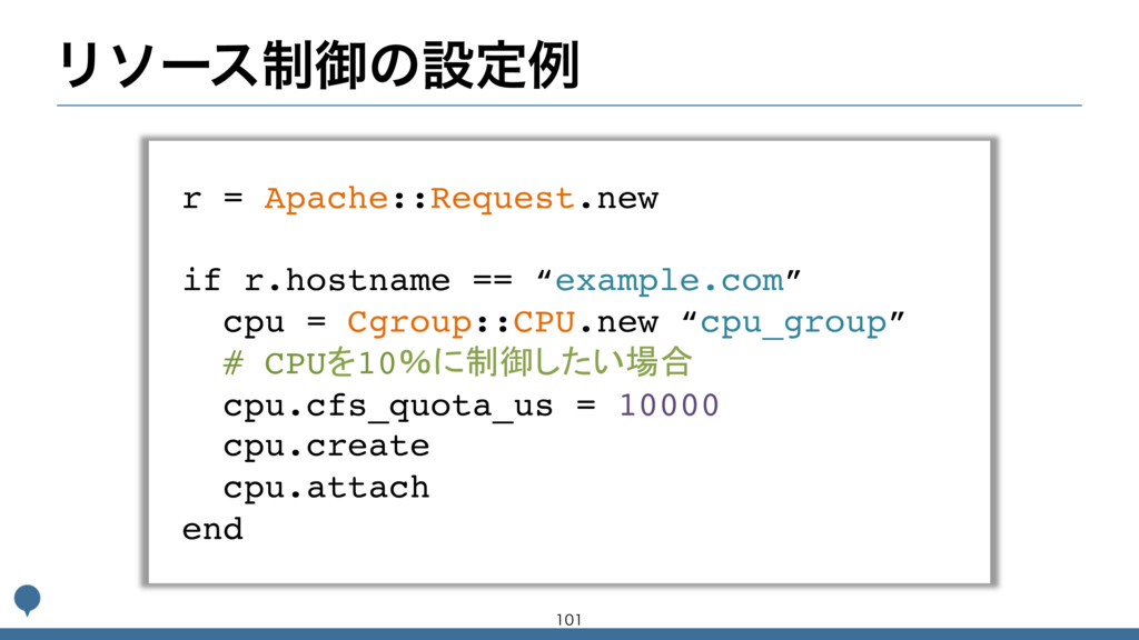 Ϧιʔε੍ޚͷઃఆྫ r = Apache::Request.new if r.hostnam...