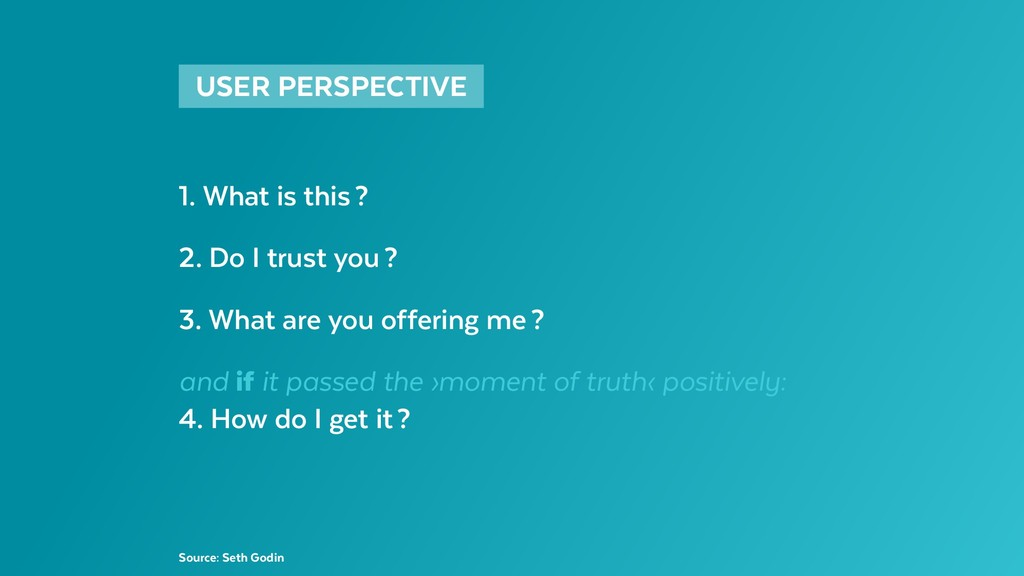 USER PERSPECTIVE Source: Seth Godin 1. What ...