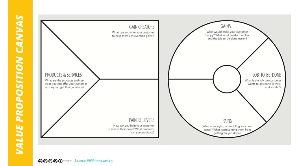 @BennoLoewenberg VALUE PROPOSITION CANVAS Strat...