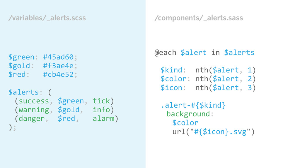/components/_alerts.sass @each $alert in...