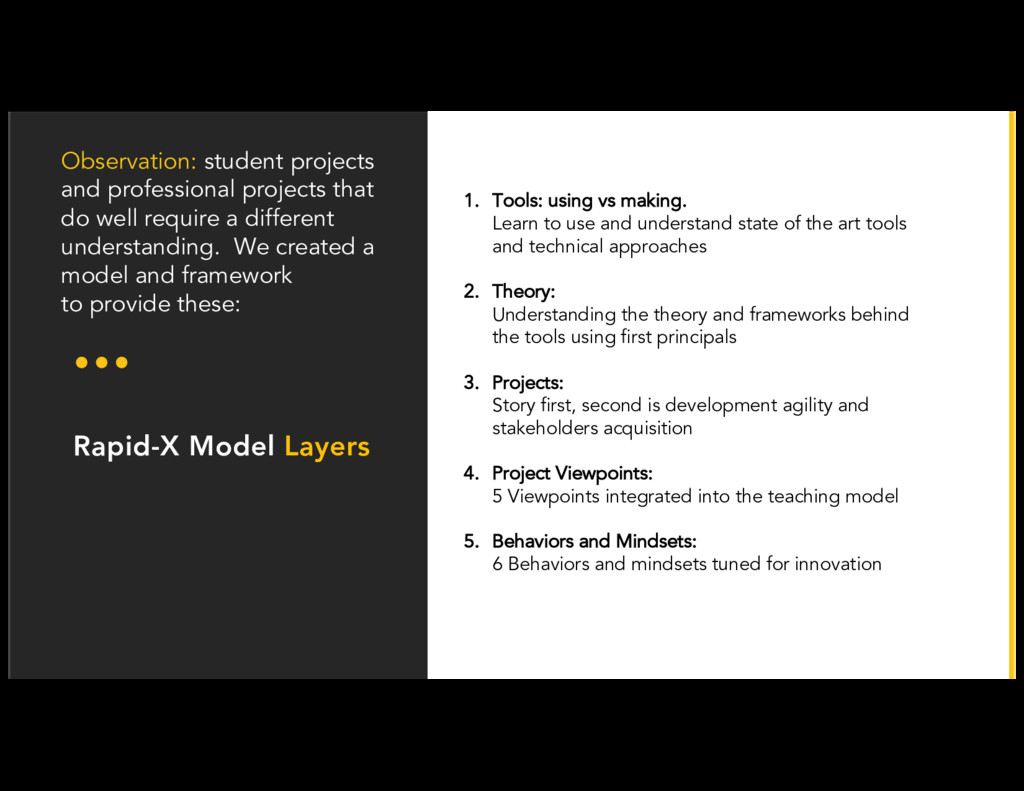 Our model has adapted: Business training is not...