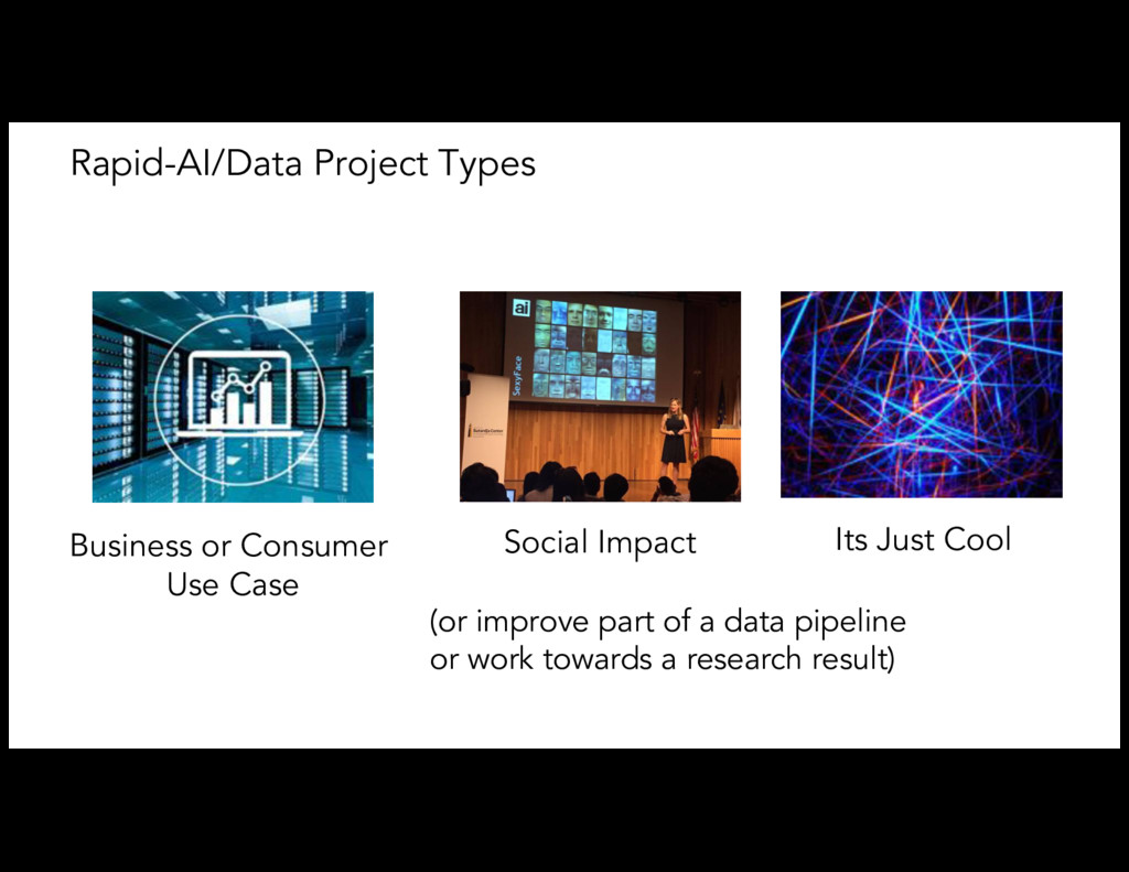 Rapid-AI/Data Project Types Business or Consume...
