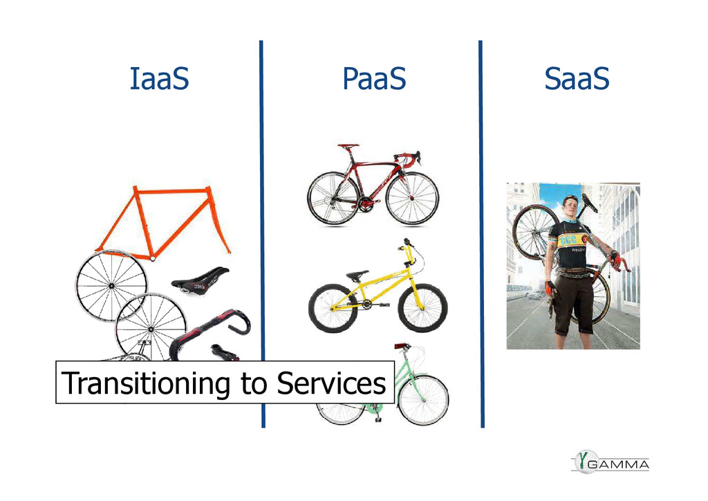 IaaS PaaS SaaS Transitioning to Services