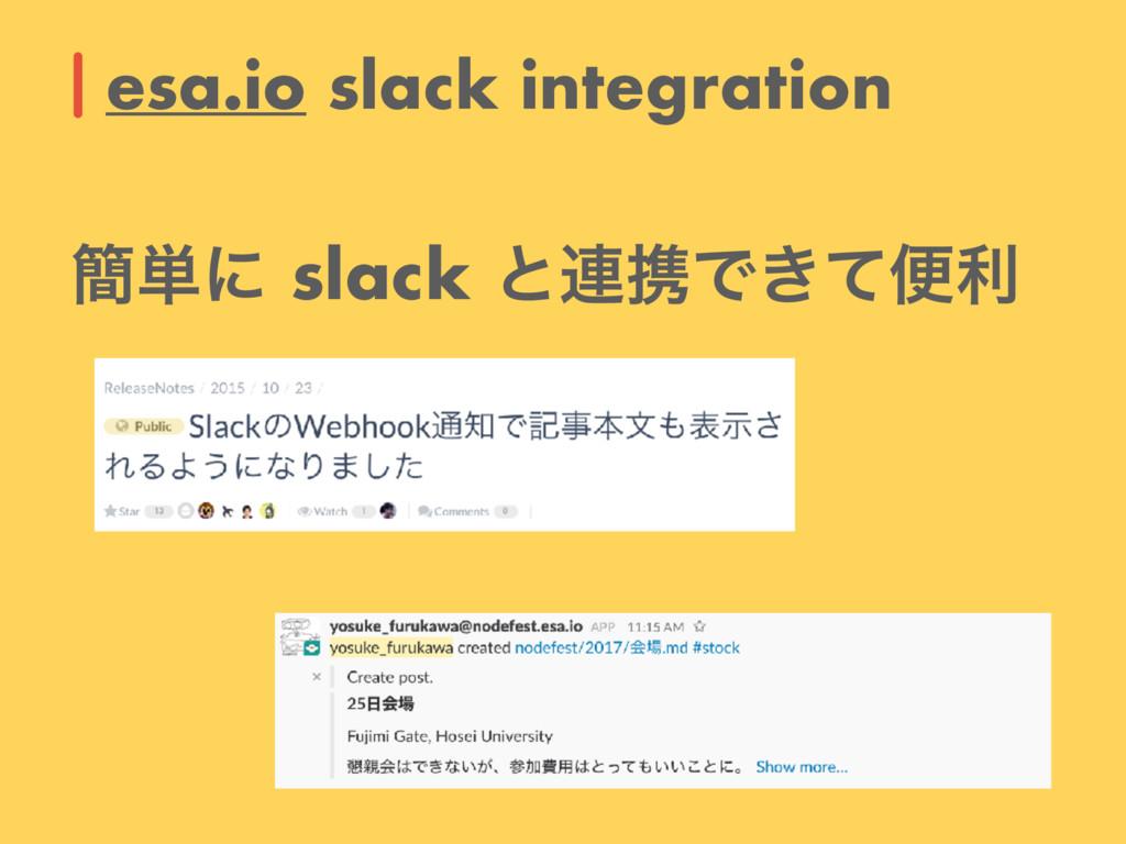 esa.io slack integration ؆୯ʹ slack ͱ࿈ܞͰ͖ͯศར