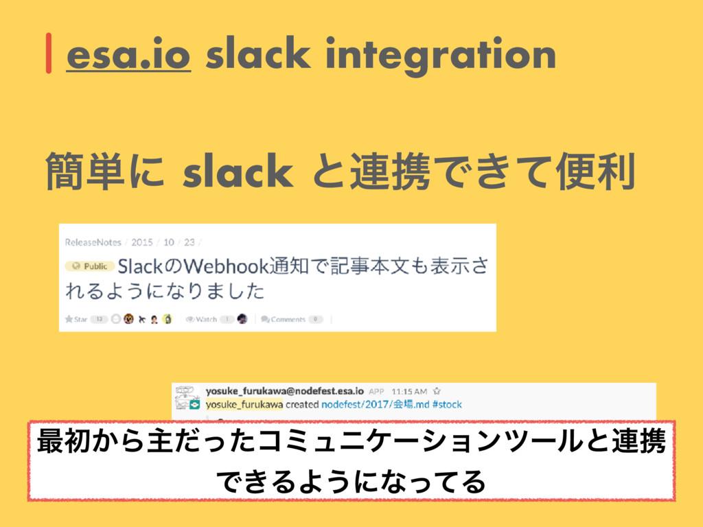 esa.io slack integration ؆୯ʹ slack ͱ࿈ܞͰ͖ͯศར ࠷ॳ͔...