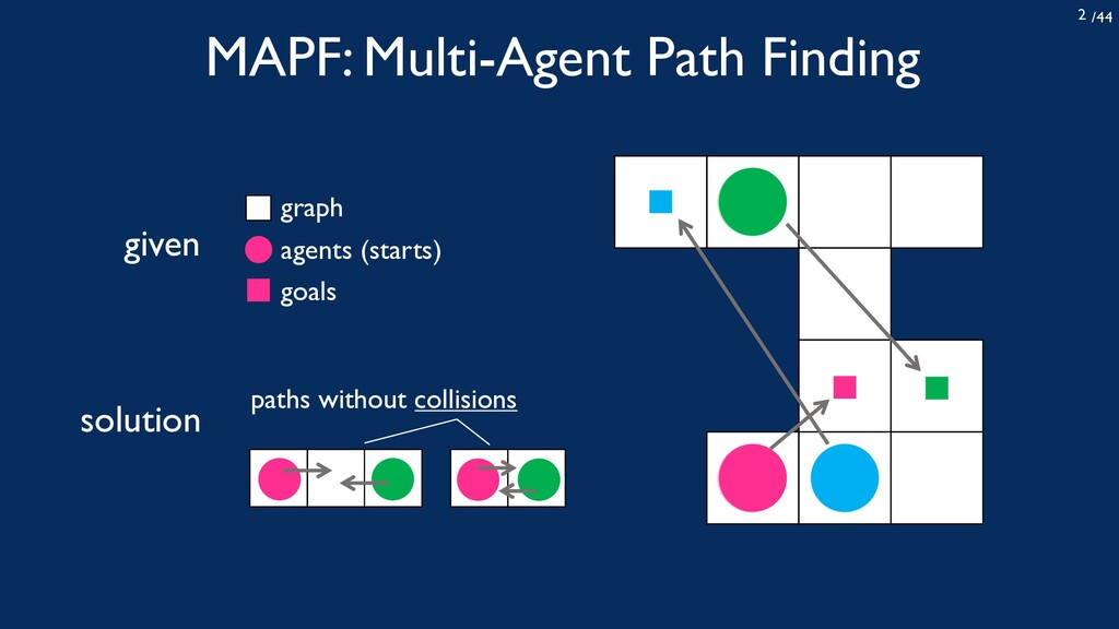 /44 2 MAPF: Multi-Agent Path Finding given agen...