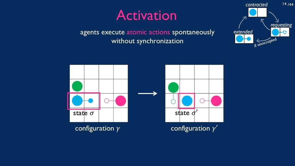 /44 14 configuration 𝛾 configuration 𝛾′ agents ...