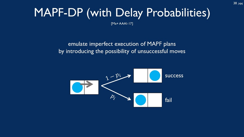 /44 38 MAPF-DP (with Delay Probabilities) [Ma+ ...
