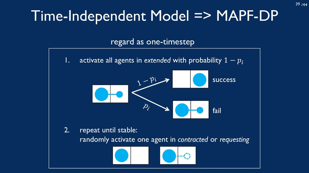/44 39 Time-Independent Model => MAPF-DP 1. act...