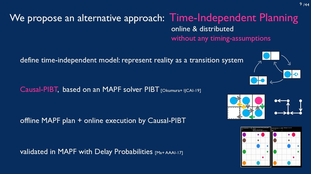 /44 9 We propose an alternative approach: Time-...