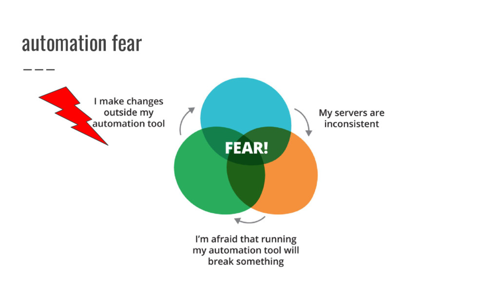 automation fear