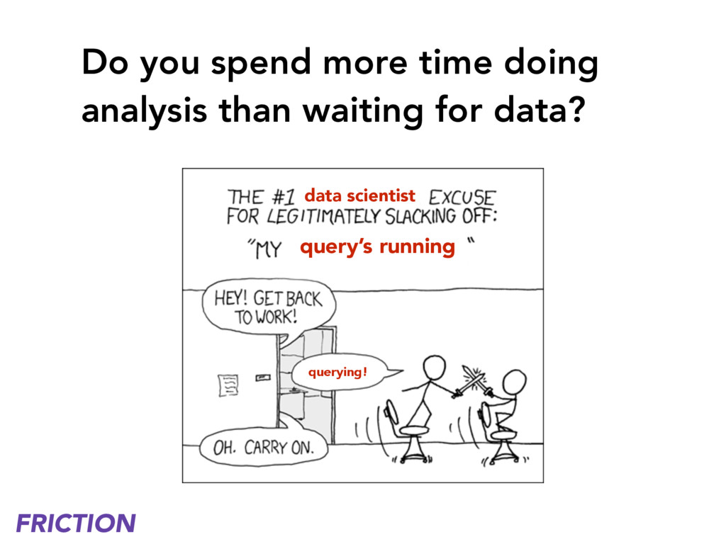 Do you spend more time doing analysis than wait...
