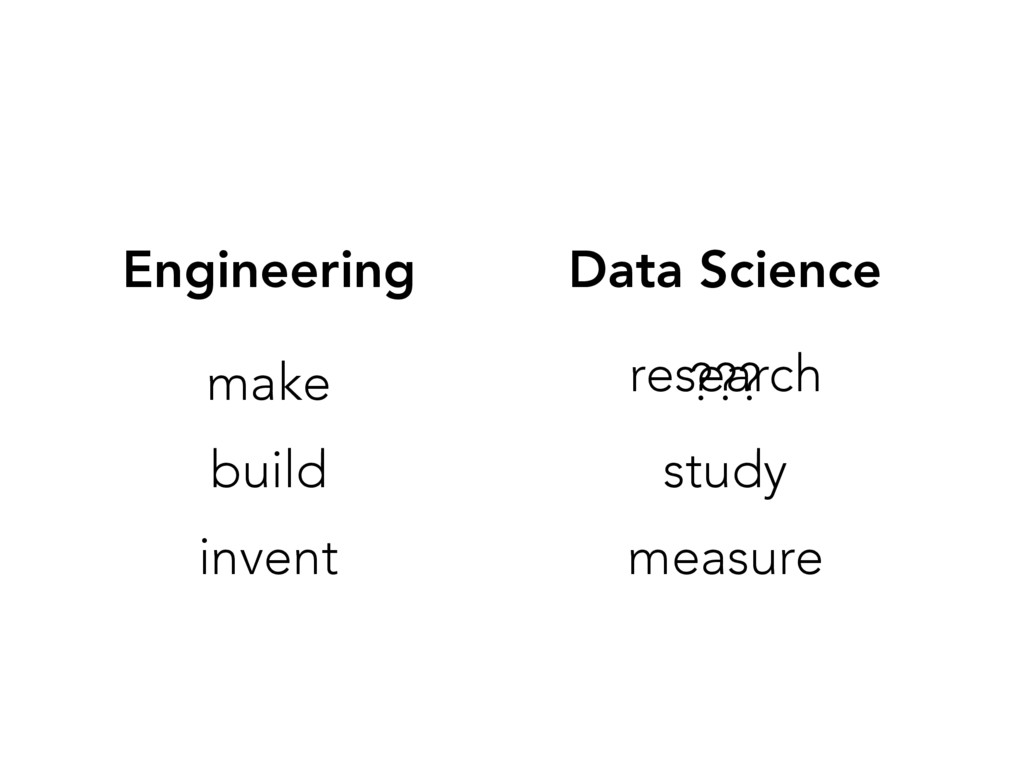 research Engineering make build invent Data Sci...