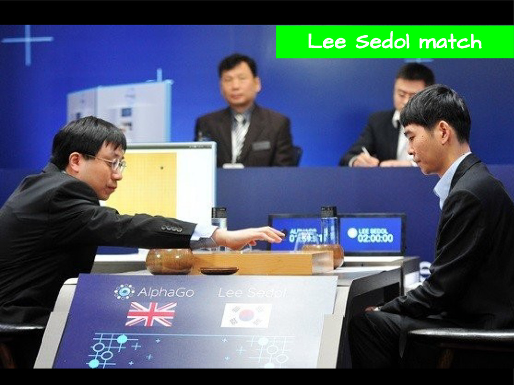 Lee Sedol match
