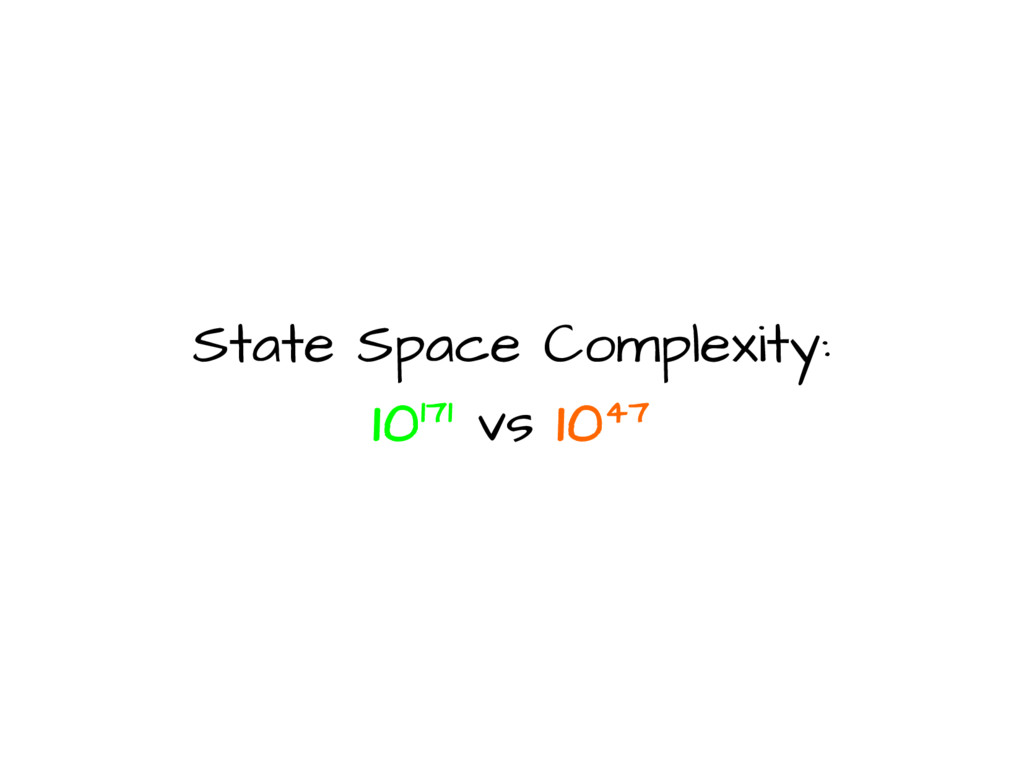 State Space Complexity: 10171 vs 1047