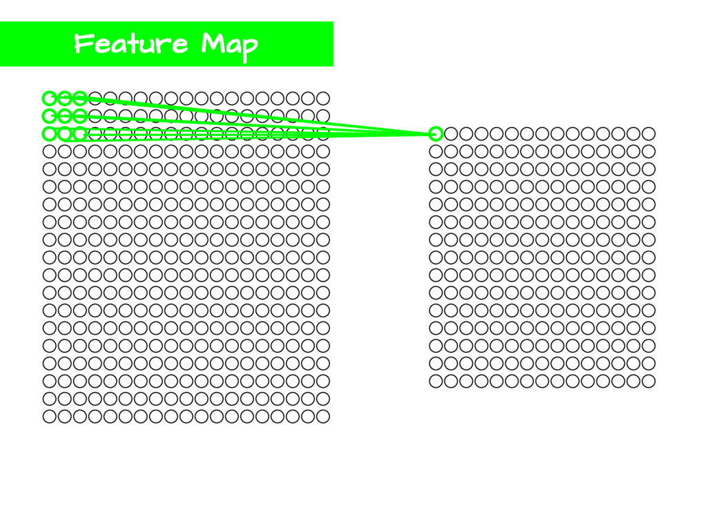 Feature Map