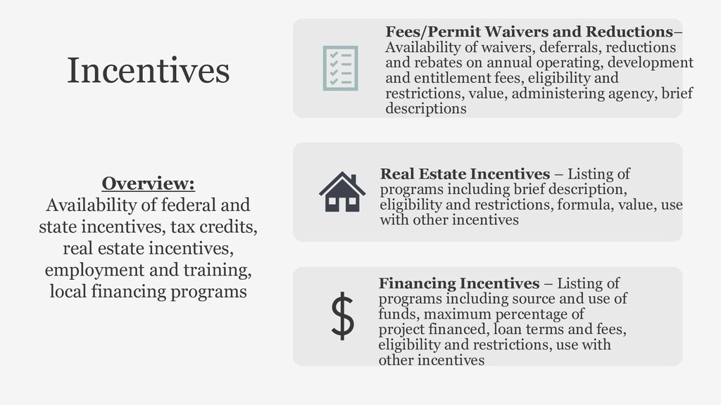 Fees/Permit Waivers and Reductions– Availabilit...