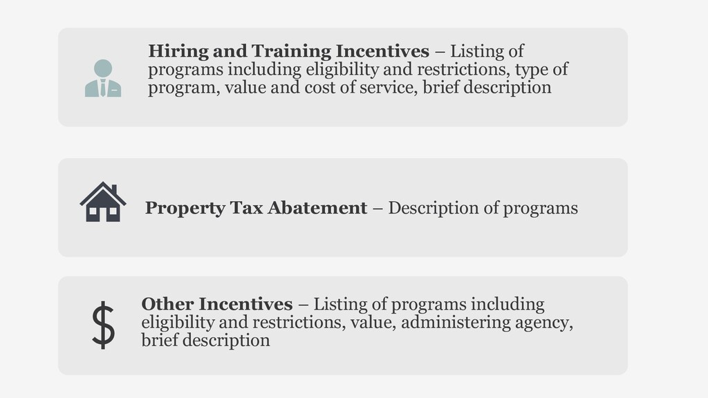 Hiring and Training Incentives – Listing of pro...
