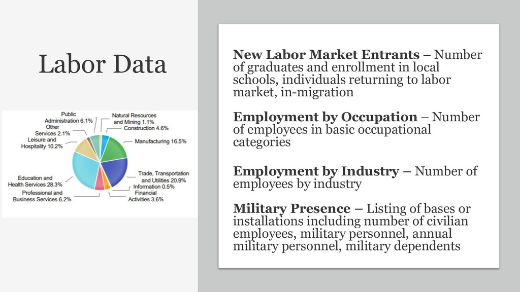 29 Employment by Industry – Number of employees...