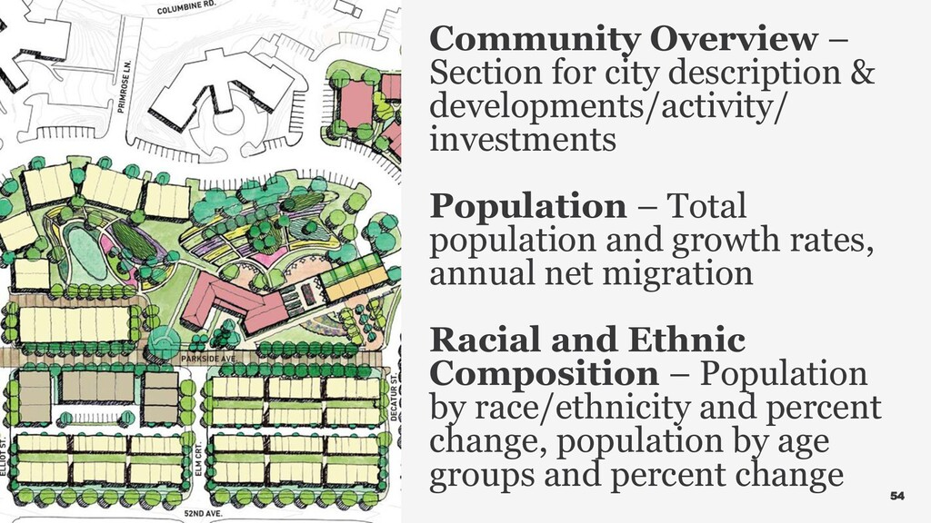54 Community Overview – Section for city descri...