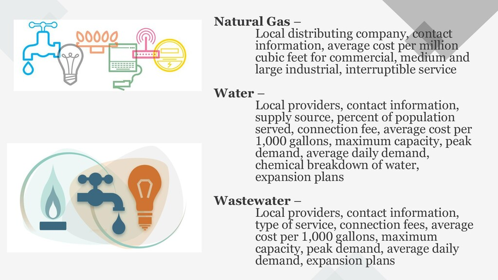 69 Natural Gas – Local distributing company, co...