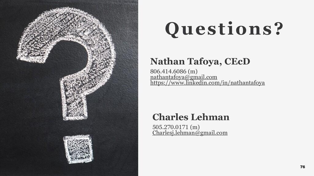 76 Questions? Nathan Tafoya, CEcD 806.414.6086 ...