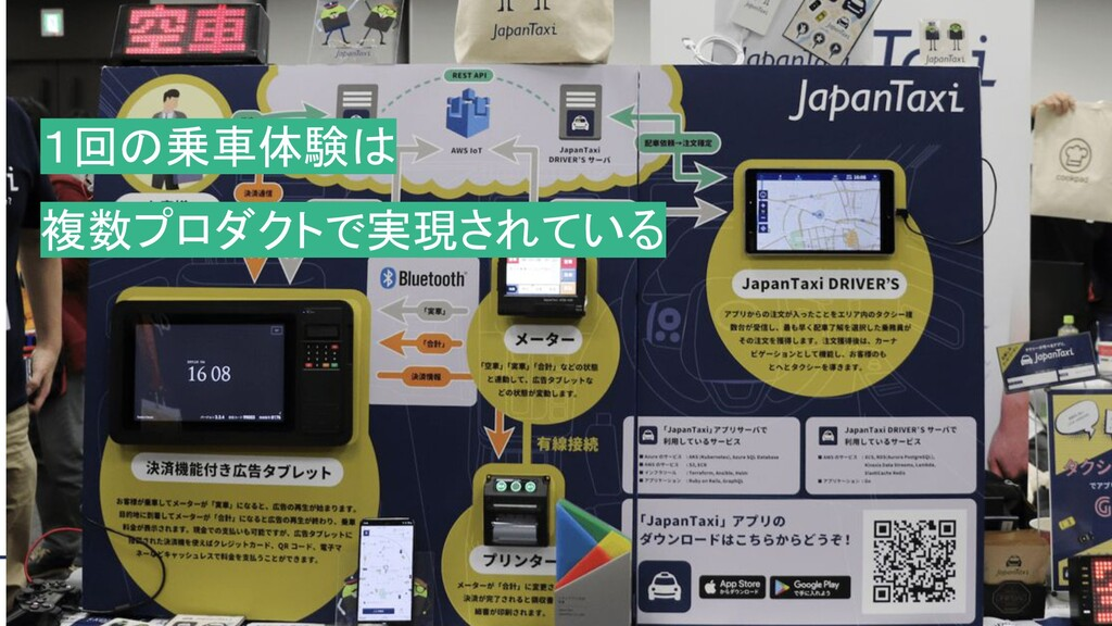 14 Proprietary and Confidential ©2017 JapanTaxi,...