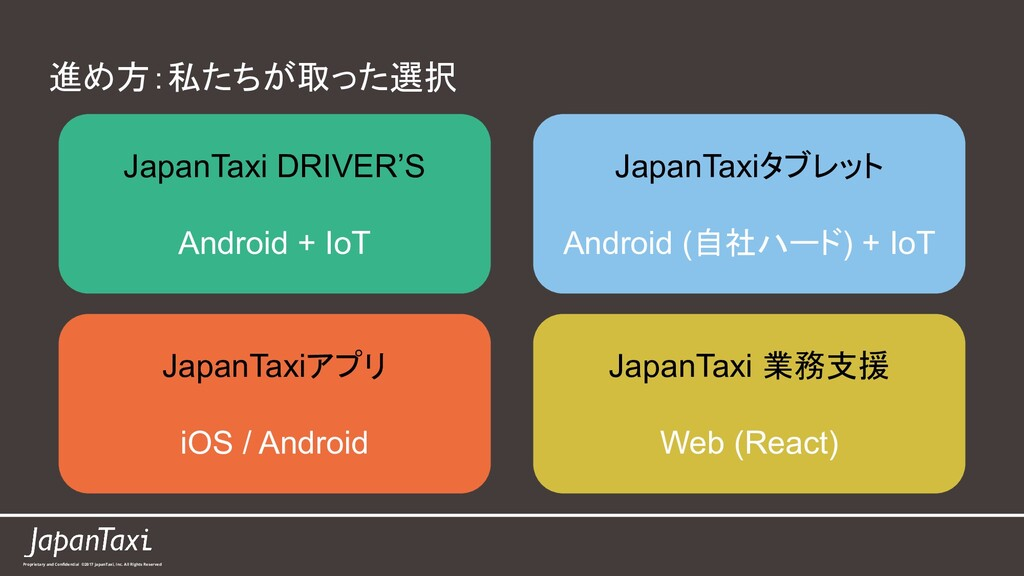 Proprietary and Confidential ©2017 JapanTaxi, In...