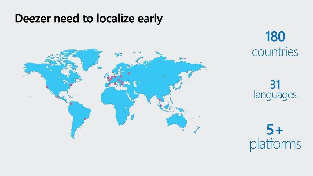 180 countries 31 languages 5+ platforms