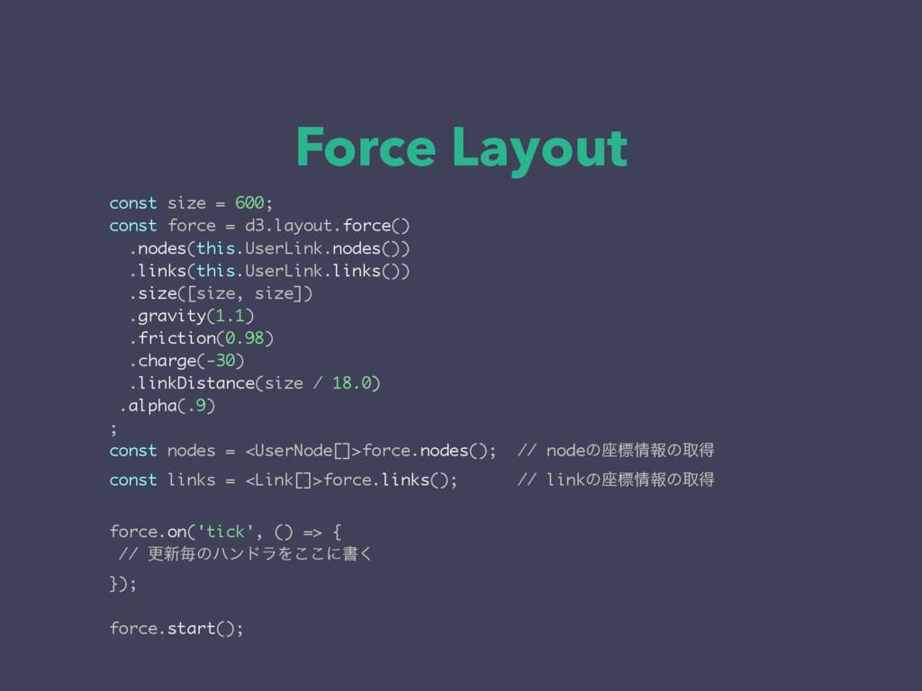 Force Layout const size = 600; const force = d3...