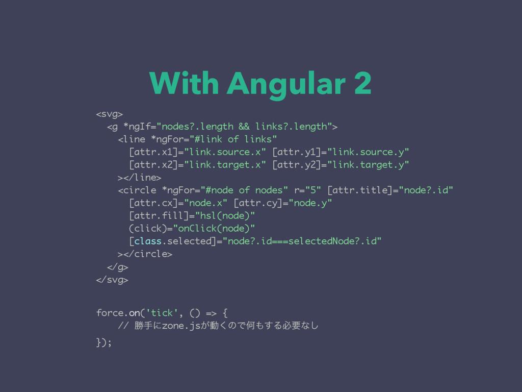 "With Angular 2 <svg> <g *ngIf=""nodes?.length &&..."