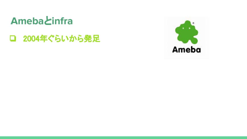 ❏ 2004年ぐらいから発足 Amebaとinfra