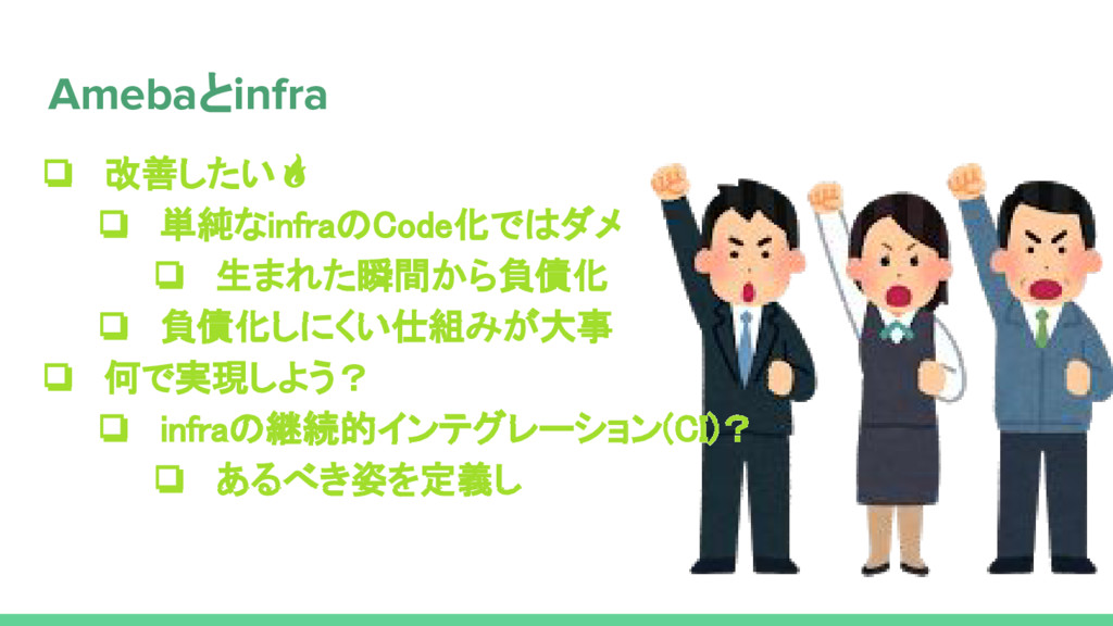 ❏ 改善したい ❏ 単純なinfraのCode化ではダメ ❏ 生まれた瞬間から負債化 ❏ 負債...