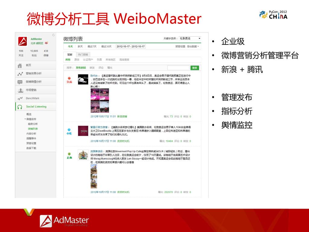 微博分析工具 WeiboMaster • 企业级 • 微博营销分析管理平台 • 新浪 + 腾讯...